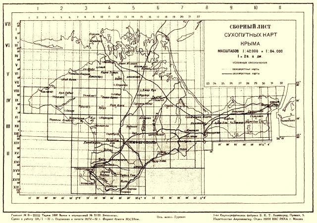 Карта Крыма Верстовка